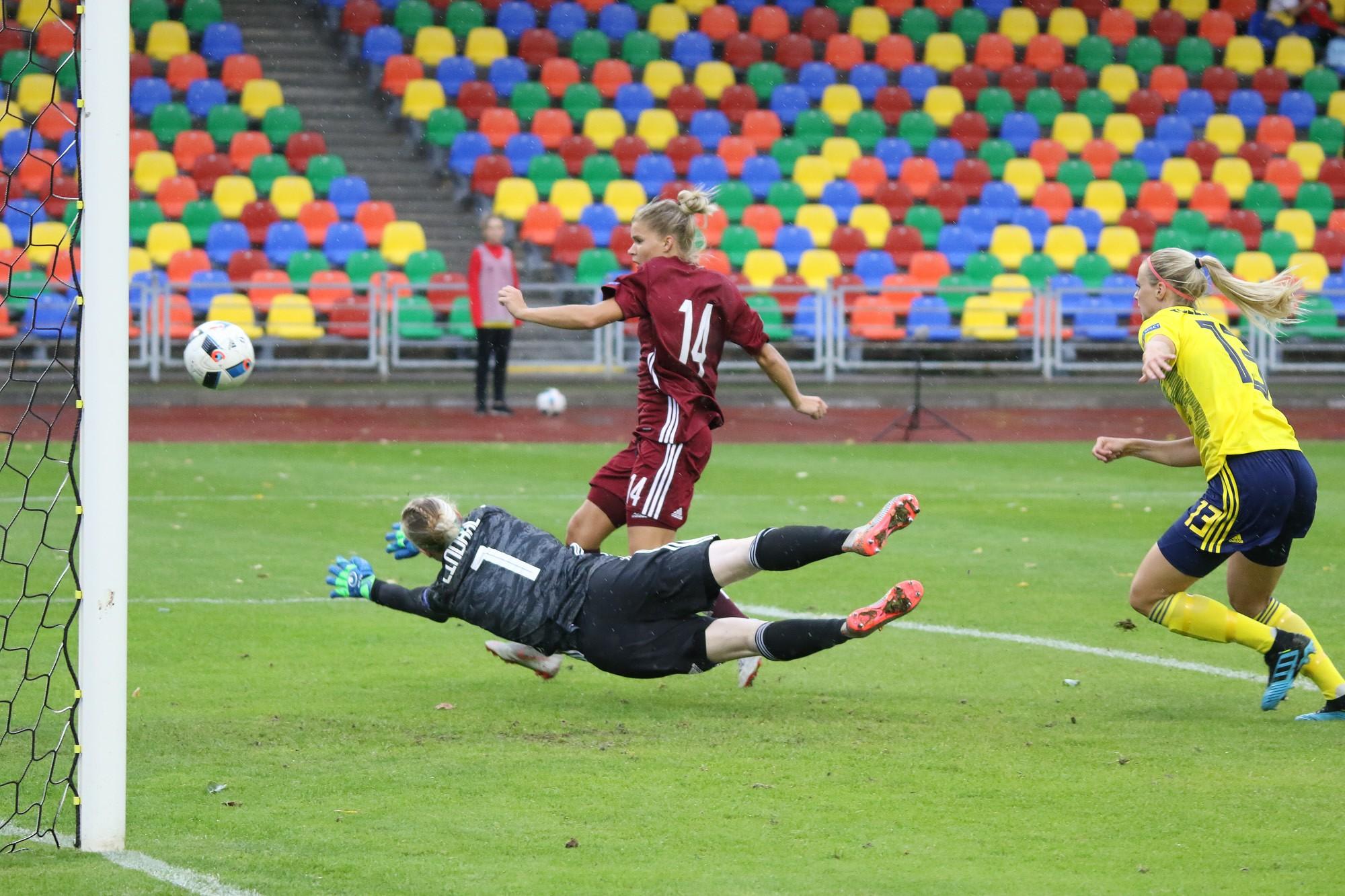 Latvijas futbolistēm cienījams puslaiks un zaudējums Pasaules kausa bronzas medaļu ieguvējām zviedrietēm