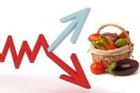 Latvijā gada vidējā inflācija pērn – 2,8%