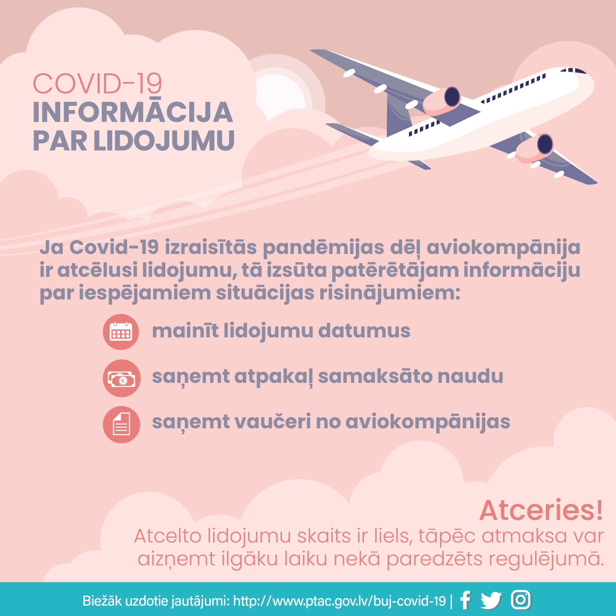 Отложены авиарейсы — как действовать